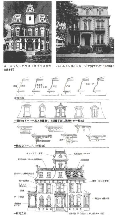 セカンド・エンパイア(第二帝政)様式